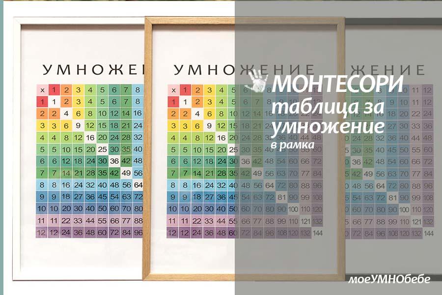 монтесори таблица за умножение в рамка